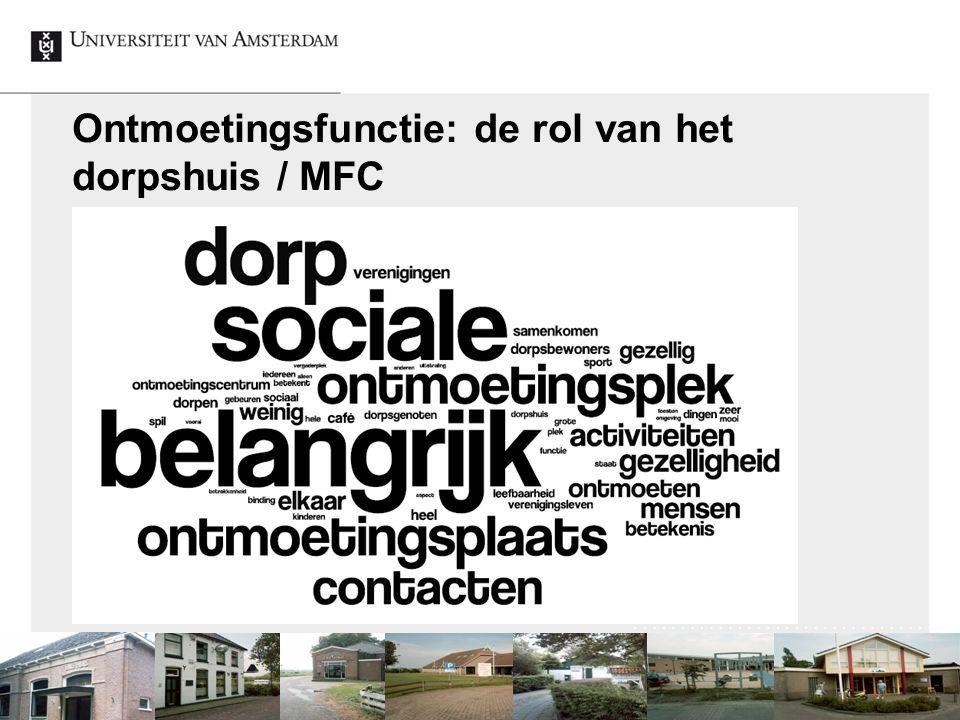 Ontmoetingsfunctie: de rol van het dorpshuis / MFC Ontwikkelingen op het platteland en de leefbaarheid en vitaliteit van dorpen 21