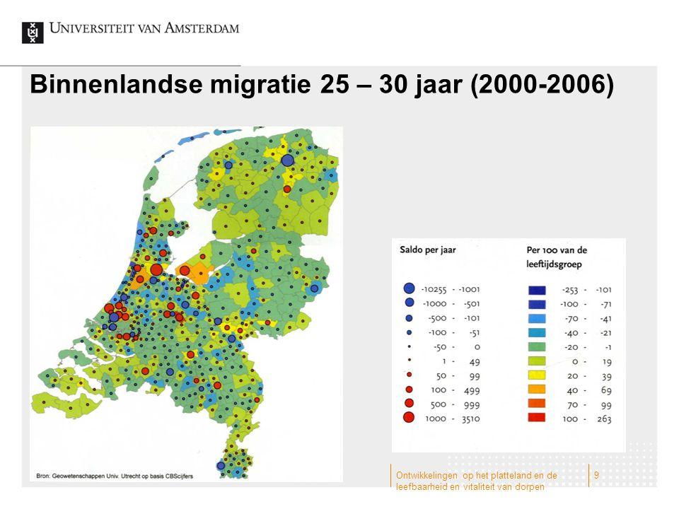 Binnenlandse migratie 25 – 30 jaar (2000-2006) 9Ontwikkelingen op het platteland en de leefbaarheid en vitaliteit van dorpen