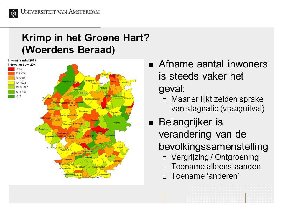 Krimp in het Groene Hart.