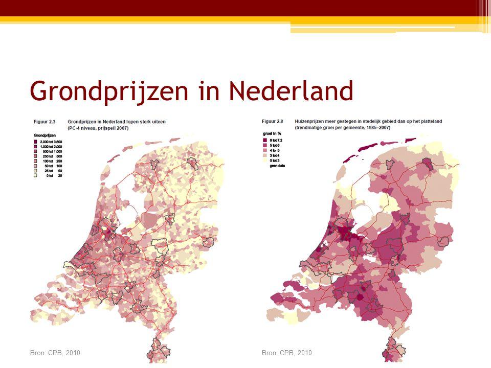 Grondprijzen in Nederland Bron: CPB, 2010