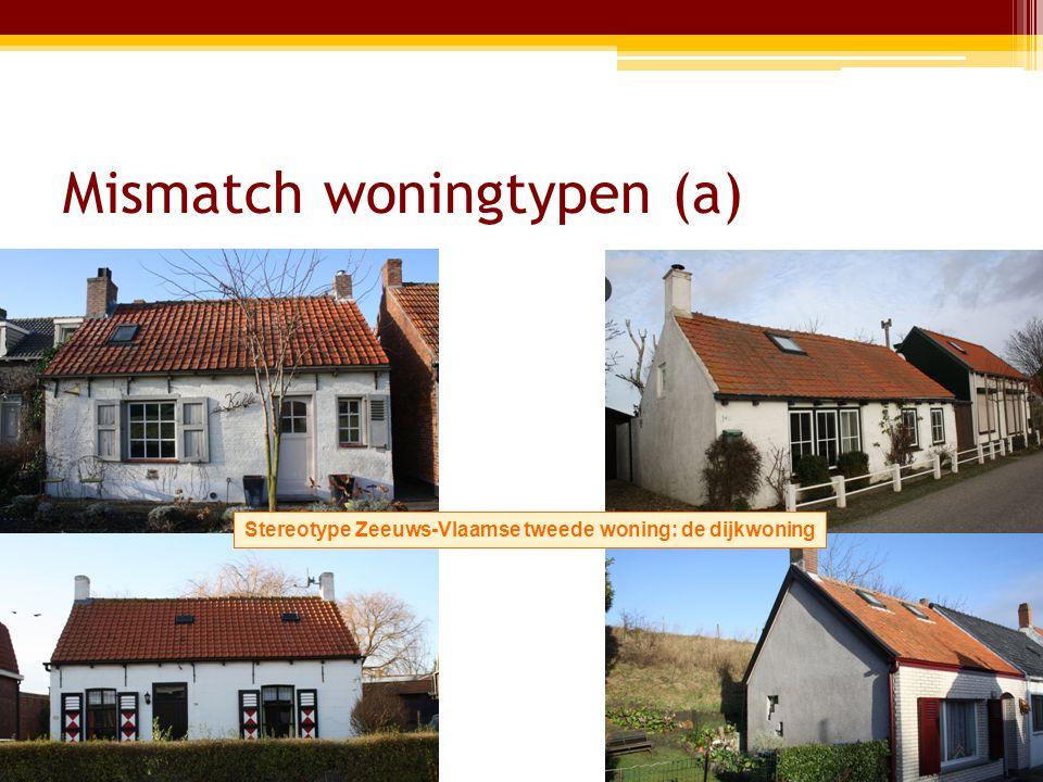 Mismatch woningtypen (a) Stereotype Zeeuws-Vlaamse tweede woning: de dijkwoning