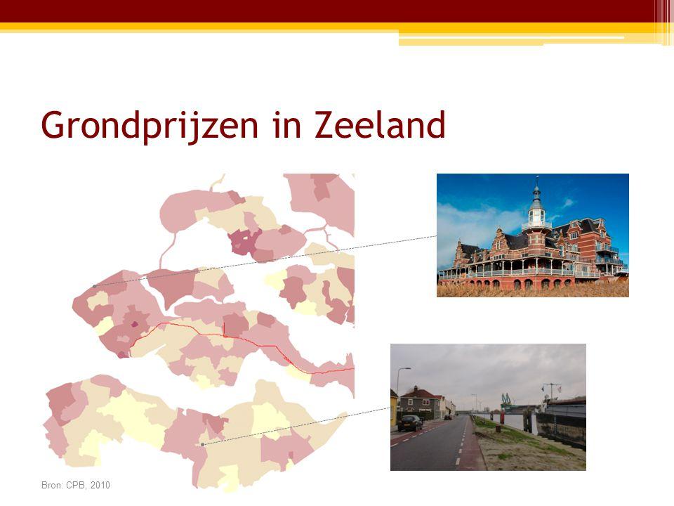 Grondprijzen in Zeeland Bron: CPB, 2010