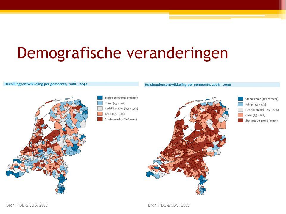 Demografische veranderingen Bron: PBL & CBS, 2009
