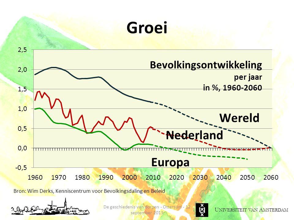 U NIVERSITEIT VAN A MSTERDAM Groei De geschiedenis van dorpen - Ottersum - 12 september 2013 Bron: Wim Derks, Kenniscentrum voor Bevolkingsdaling en Beleid