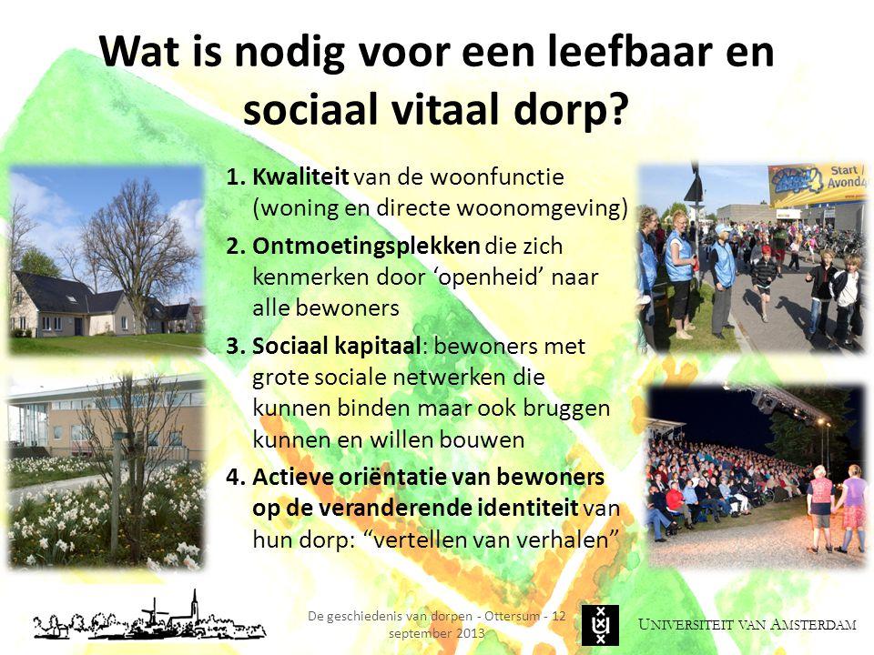 U NIVERSITEIT VAN A MSTERDAM Wat is nodig voor een leefbaar en sociaal vitaal dorp.