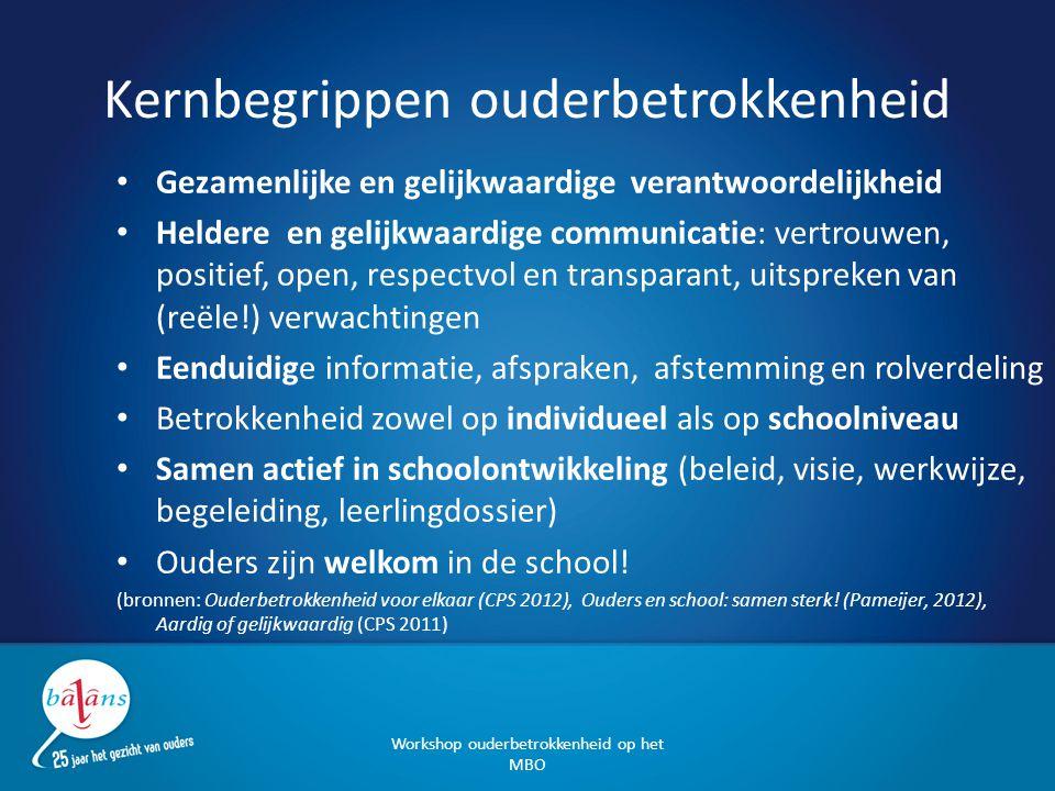 Kernbegrippen ouderbetrokkenheid Gezamenlijke en gelijkwaardige verantwoordelijkheid Heldere en gelijkwaardige communicatie: vertrouwen, positief, ope