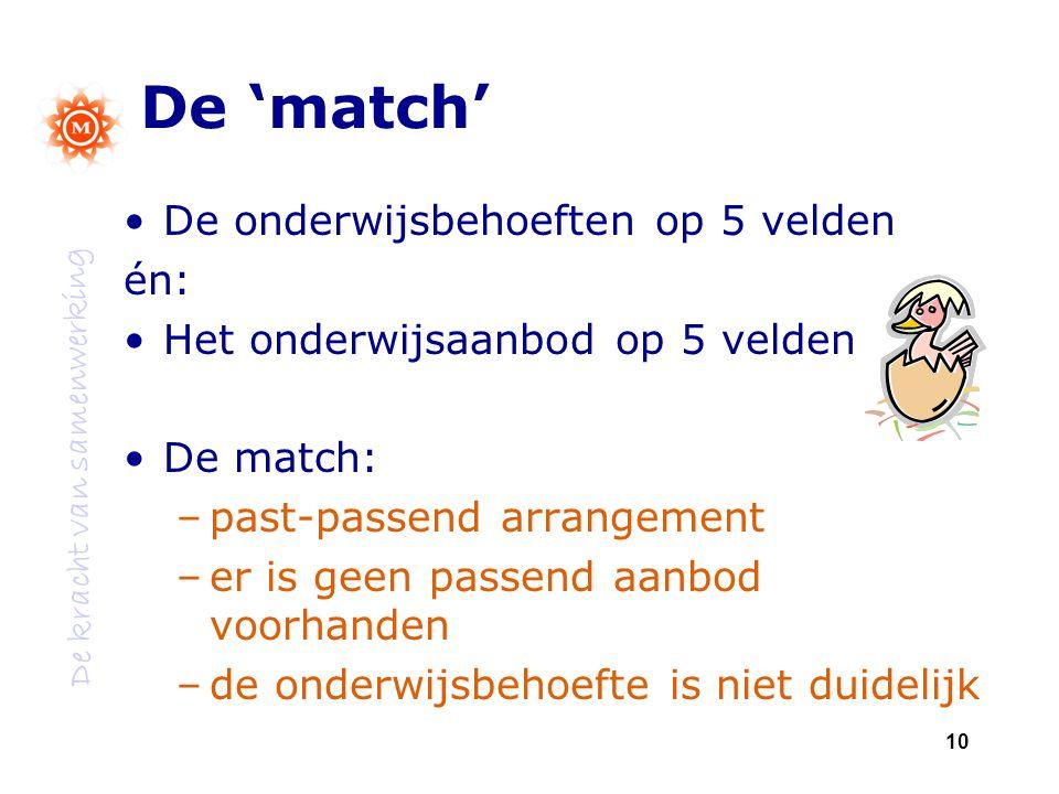 De kracht van samenwerking 10 De 'match' De onderwijsbehoeften op 5 velden én: Het onderwijsaanbod op 5 velden De match: –past-passend arrangement –er is geen passend aanbod voorhanden –de onderwijsbehoefte is niet duidelijk
