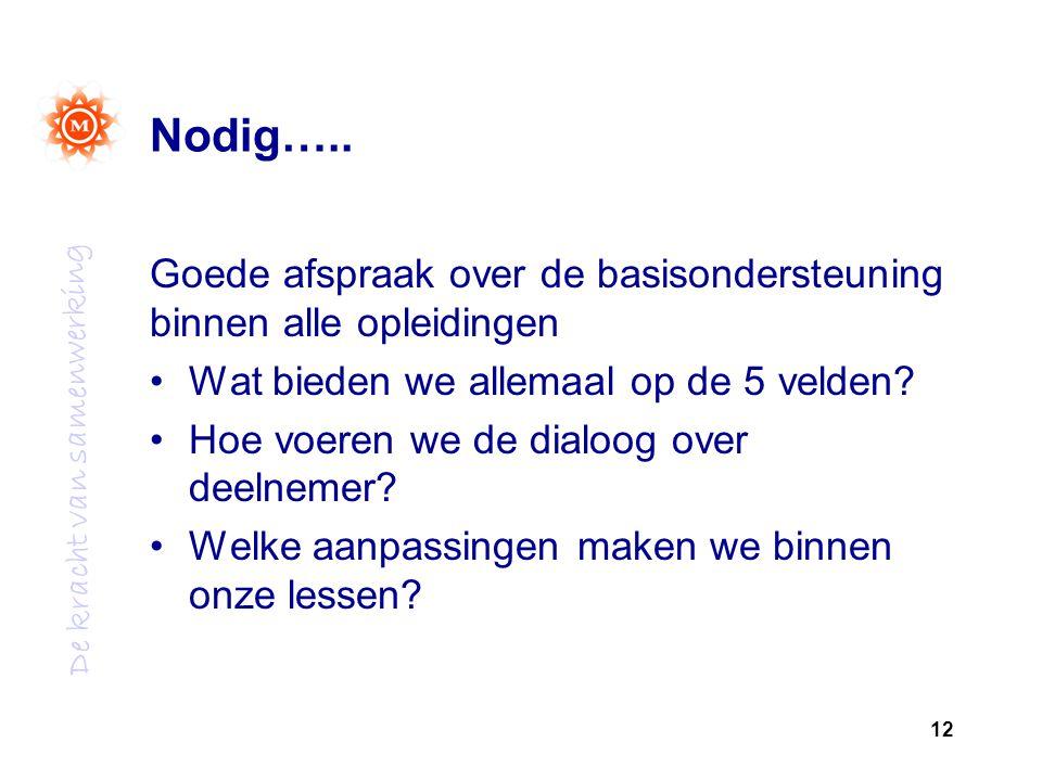 De kracht van samenwerking Nodig…..