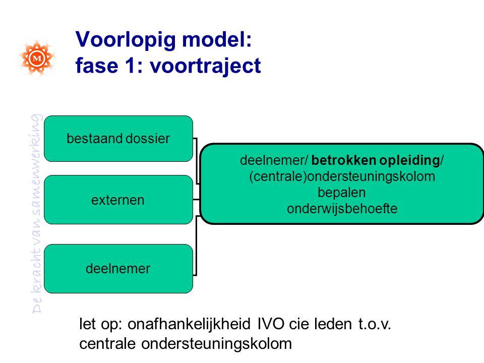 De kracht van samenwerking Voorlopig model: fase 1: voortraject bestaand dossier deelnemer/ betrokken opleiding/ (centrale)ondersteuningskolom bepalen onderwijsbehoefte externen deelnemer let op: onafhankelijkheid IVO cie leden t.o.v.