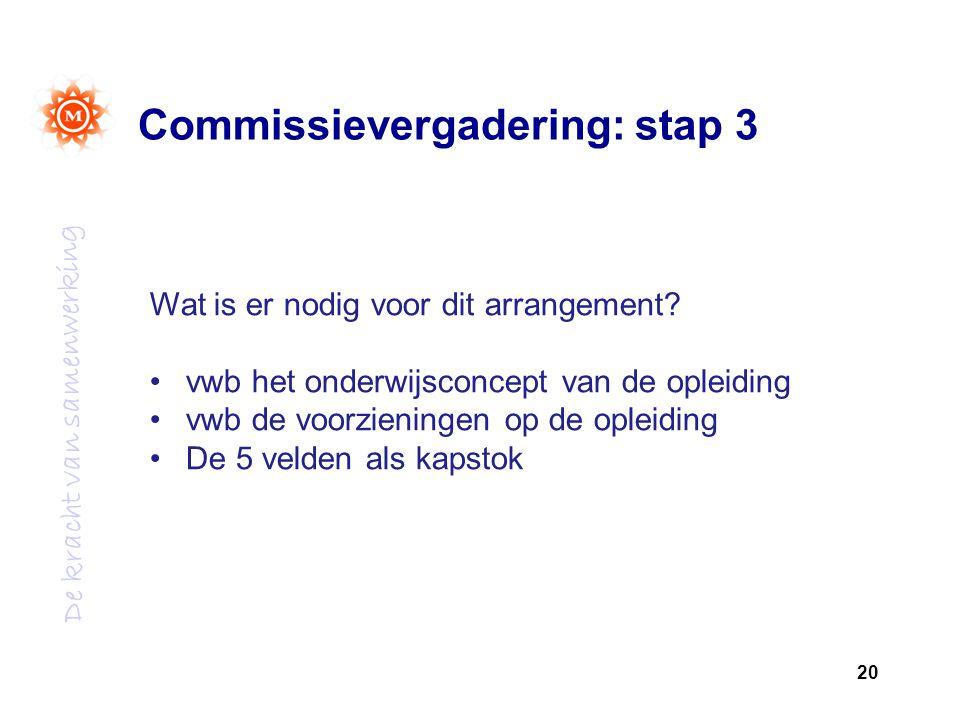 De kracht van samenwerking Commissievergadering: stap 3 20 Wat is er nodig voor dit arrangement.