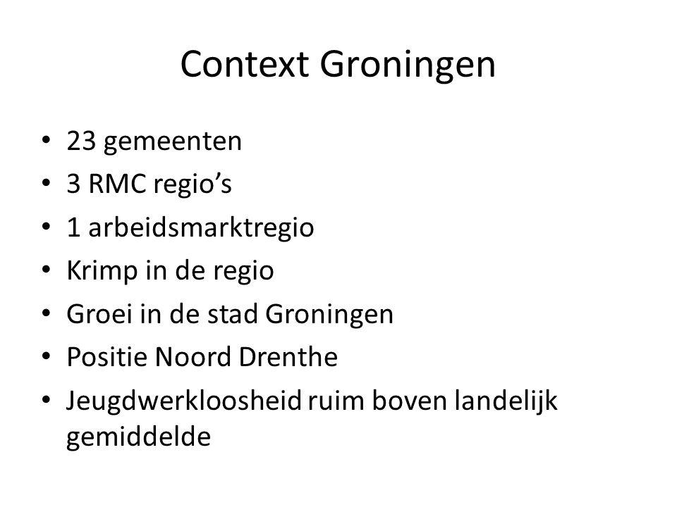 Context Groningen 23 gemeenten 3 RMC regio's 1 arbeidsmarktregio Krimp in de regio Groei in de stad Groningen Positie Noord Drenthe Jeugdwerkloosheid ruim boven landelijk gemiddelde
