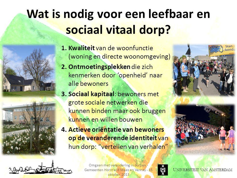 U NIVERSITEIT VAN A MSTERDAM Wat is nodig voor een leefbaar en sociaal vitaal dorp? 1.Kwaliteit van de woonfunctie (woning en directe woonomgeving) 2.