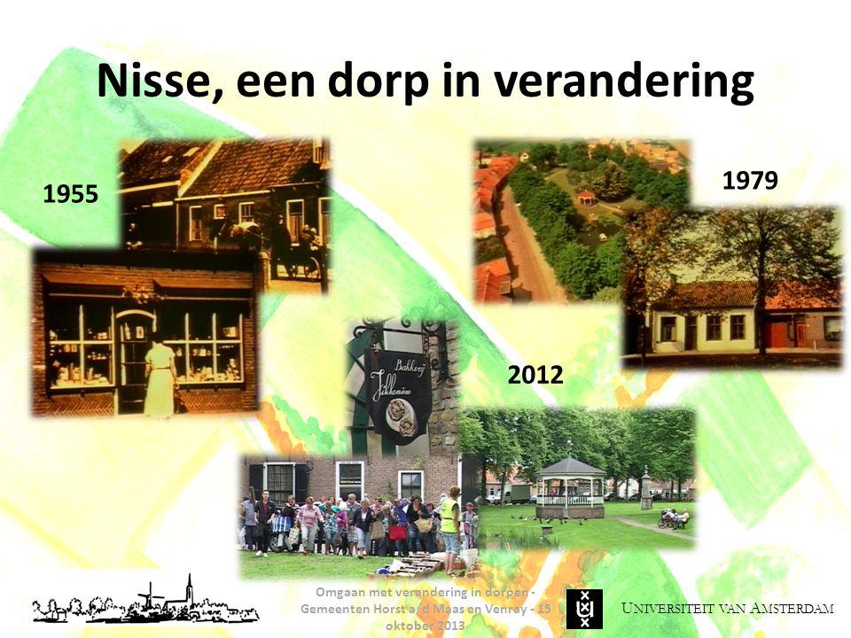 U NIVERSITEIT VAN A MSTERDAM Nisse, een dorp in verandering Omgaan met verandering in dorpen - Gemeenten Horst a/d Maas en Venray - 15 oktober 2013 19