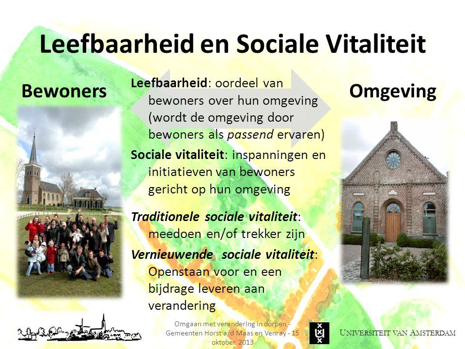 U NIVERSITEIT VAN A MSTERDAM Sociale infrastructuur van dorpen Omgaan met verandering in dorpen - Gemeenten Horst a/d Maas en Venray - 15 oktober 2013 Voorzieningen Verenigingen Activiteiten