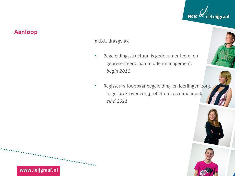 Aanloop m.b.t. draagvlak Begeleidingsstructuur is gedocumenteerd en gepresenteerd aan middenmanagement. begin 2011 Regisseurs loopbaanbegeleiding en l