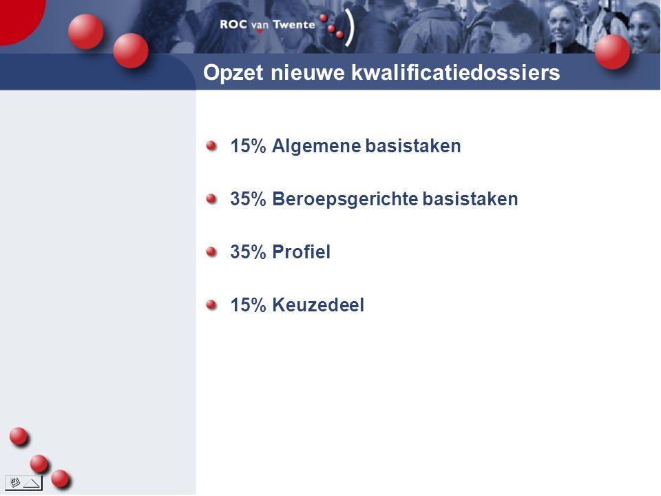 Opzet nieuwe kwalificatiedossiers 15% Algemene basistaken 35% Beroepsgerichte basistaken 35% Profiel 15% Keuzedeel