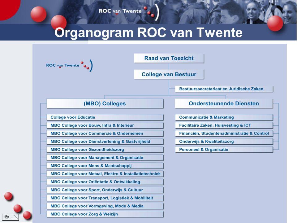 Doelgroep ROC van Twente I