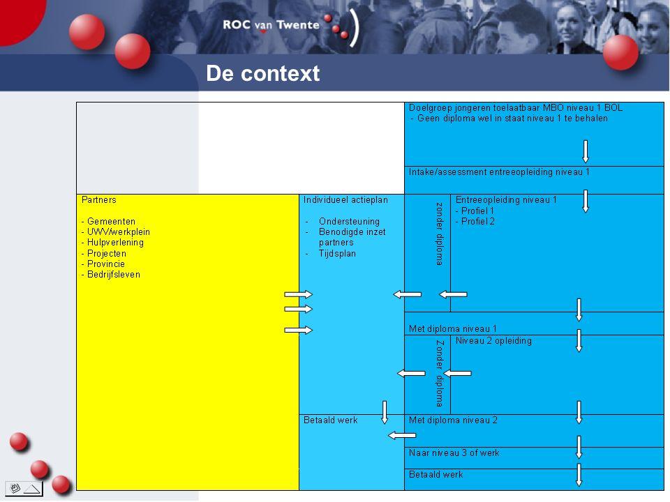 Positionering entreeopleidingen De niveau 1 opleidingen blijven binnen de verschillende MBO Colleges gepositioneerd om aansluiting niveau 2 te optimaliseren Wel één aansturing op inhoud.