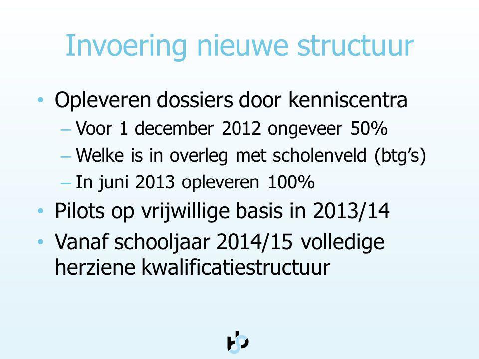Invoering nieuwe structuur Opleveren dossiers door kenniscentra – Voor 1 december 2012 ongeveer 50% – Welke is in overleg met scholenveld (btg's) – In