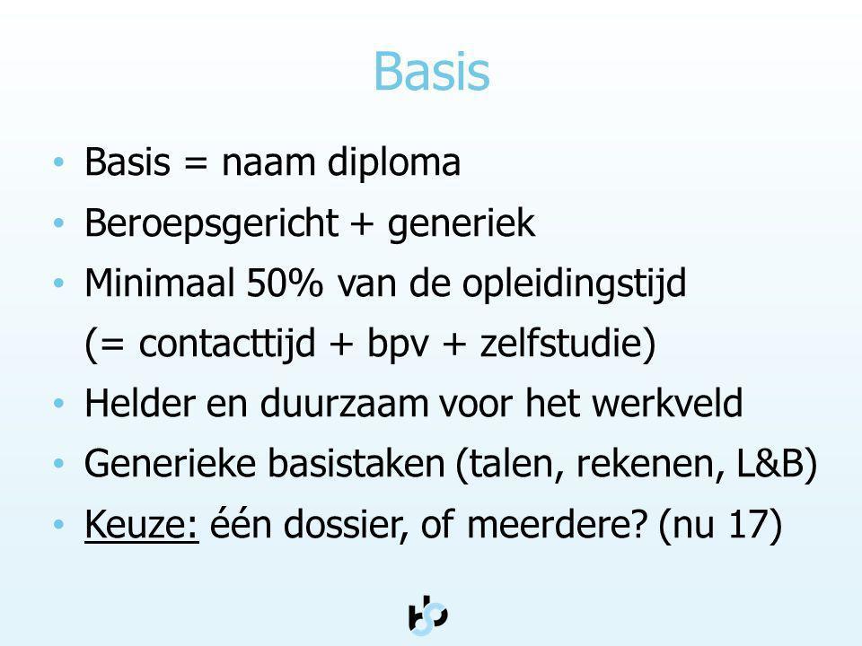 Basis Basis = naam diploma Beroepsgericht + generiek Minimaal 50% van de opleidingstijd (= contacttijd + bpv + zelfstudie) Helder en duurzaam voor het