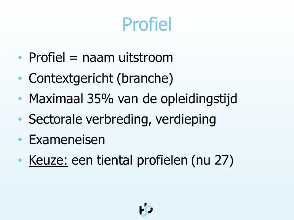 Profiel Profiel = naam uitstroom Contextgericht (branche) Maximaal 35% van de opleidingstijd Sectorale verbreding, verdieping Exameneisen Keuze: een t