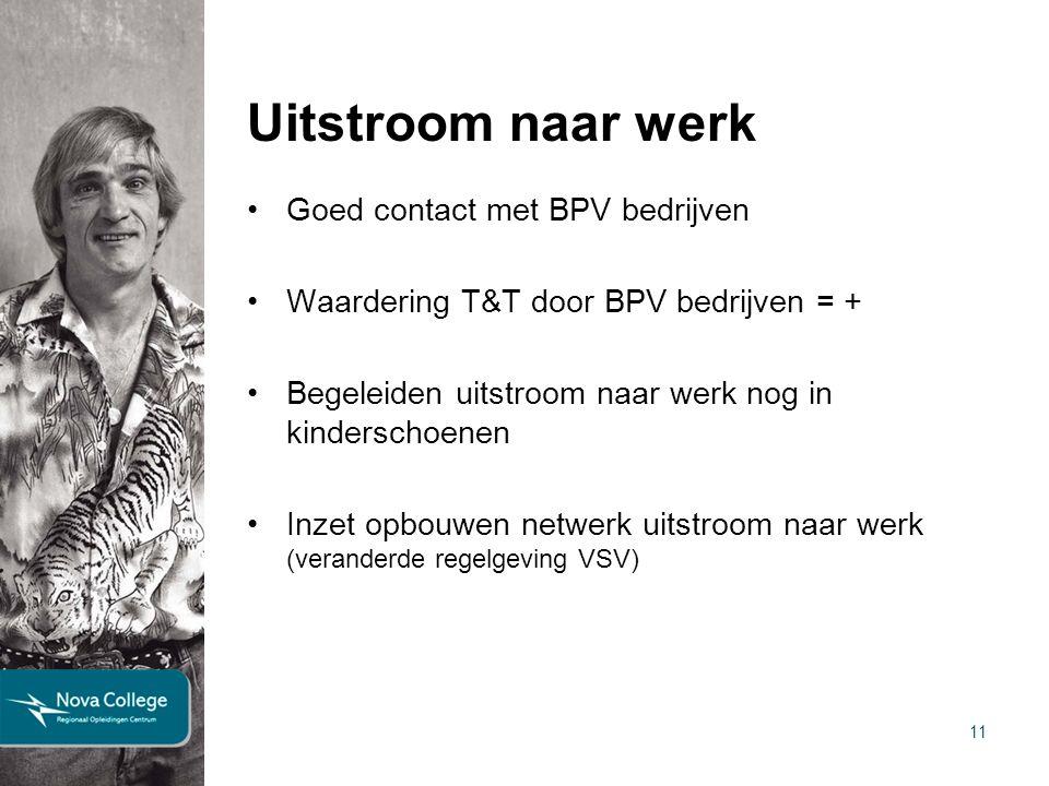 11 Uitstroom naar werk Goed contact met BPV bedrijven Waardering T&T door BPV bedrijven = + Begeleiden uitstroom naar werk nog in kinderschoenen Inzet