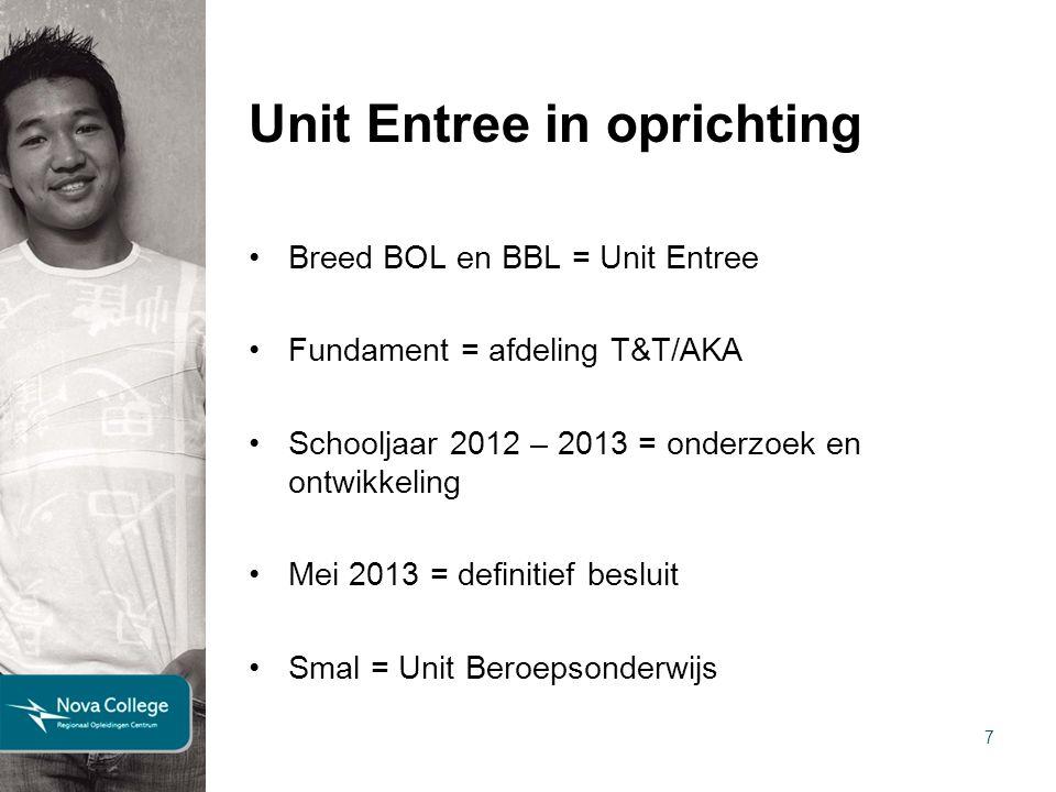 7 Unit Entree in oprichting Breed BOL en BBL = Unit Entree Fundament = afdeling T&T/AKA Schooljaar 2012 – 2013 = onderzoek en ontwikkeling Mei 2013 =