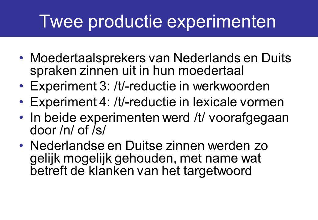 Twee productie experimenten Moedertaalsprekers van Nederlands en Duits spraken zinnen uit in hun moedertaal Experiment 3: /t/-reductie in werkwoorden Experiment 4: /t/-reductie in lexicale vormen In beide experimenten werd /t/ voorafgegaan door /n/ of /s/ Nederlandse en Duitse zinnen werden zo gelijk mogelijk gehouden, met name wat betreft de klanken van het targetwoord