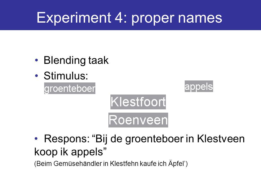 Experiment 4: proper names Blending taak Stimulus: Respons: Bij de groenteboer in Klestveen koop ik appels (Beim Gemüsehändler in Klestfehn kaufe ich Äpfel')