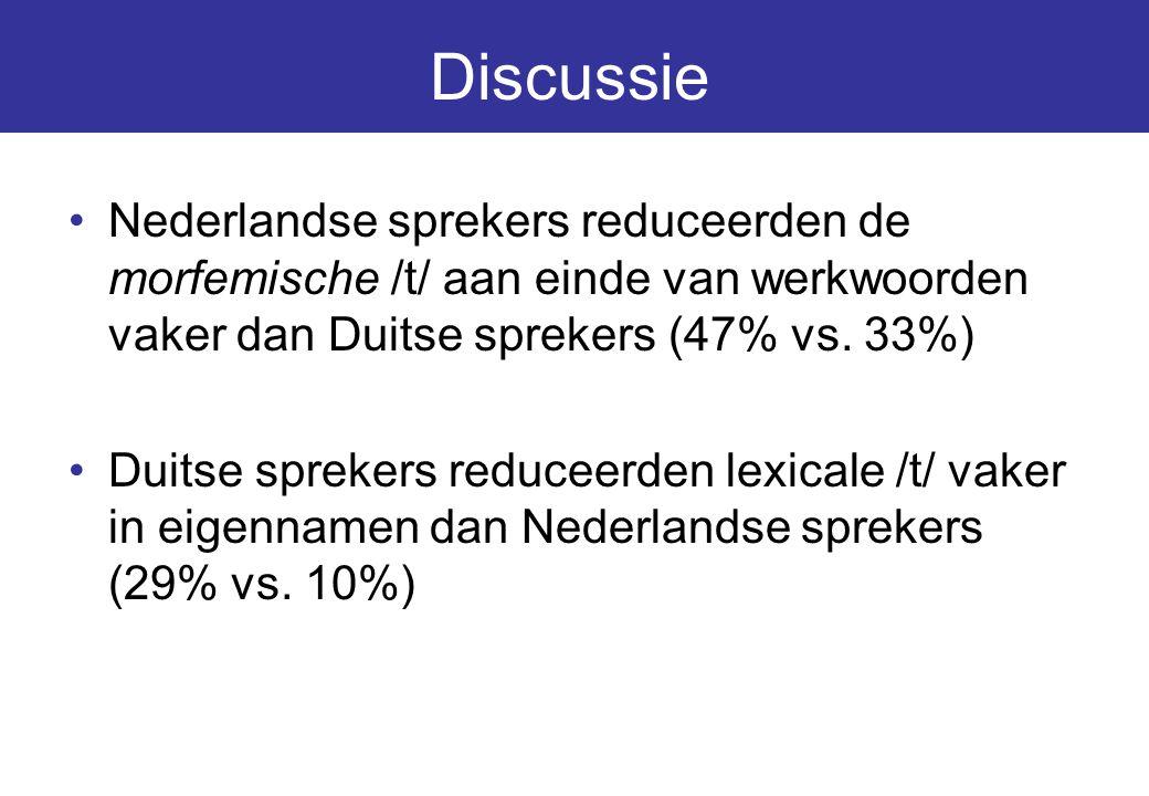 Discussie Nederlandse sprekers reduceerden de morfemische /t/ aan einde van werkwoorden vaker dan Duitse sprekers (47% vs. 33%) Duitse sprekers reduce