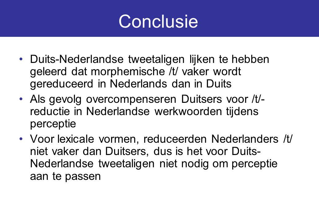 Conclusie Duits-Nederlandse tweetaligen lijken te hebben geleerd dat morphemische /t/ vaker wordt gereduceerd in Nederlands dan in Duits Als gevolg overcompenseren Duitsers voor /t/- reductie in Nederlandse werkwoorden tijdens perceptie Voor lexicale vormen, reduceerden Nederlanders /t/ niet vaker dan Duitsers, dus is het voor Duits- Nederlandse tweetaligen niet nodig om perceptie aan te passen