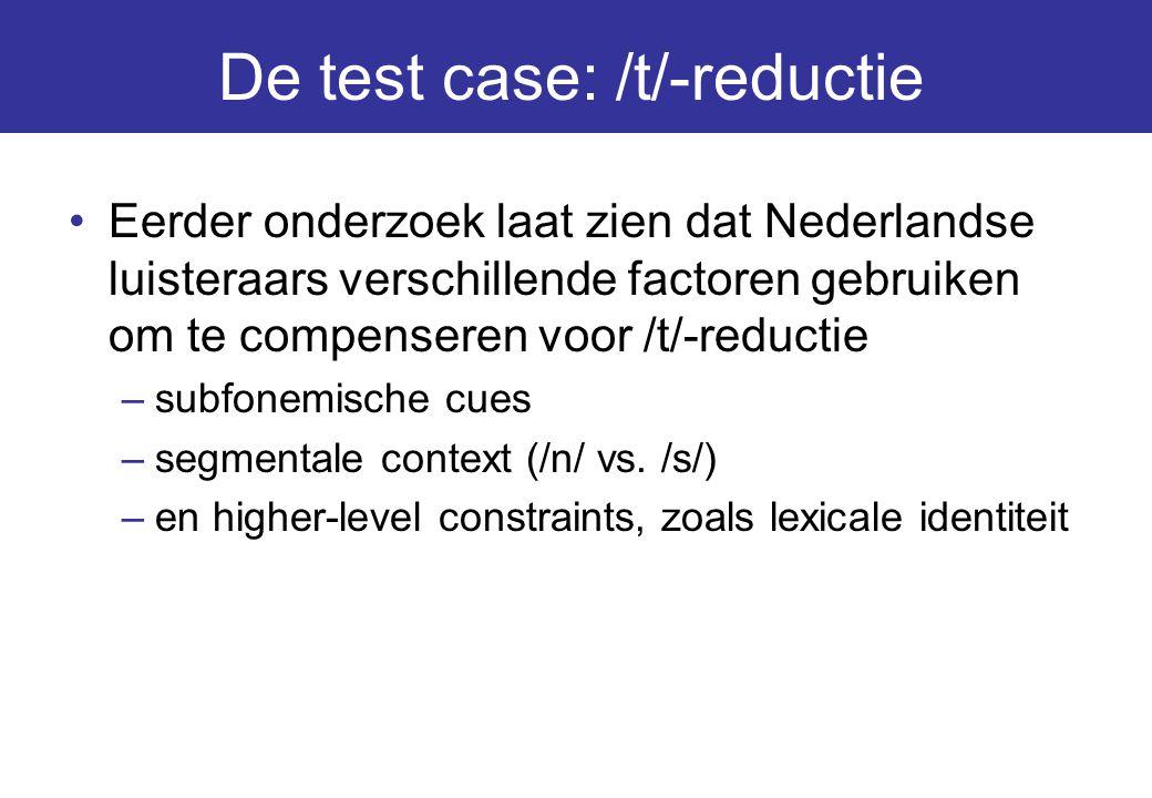 De test case: /t/-reductie Eerder onderzoek laat zien dat Nederlandse luisteraars verschillende factoren gebruiken om te compenseren voor /t/-reductie –subfonemische cues –segmentale context (/n/ vs.