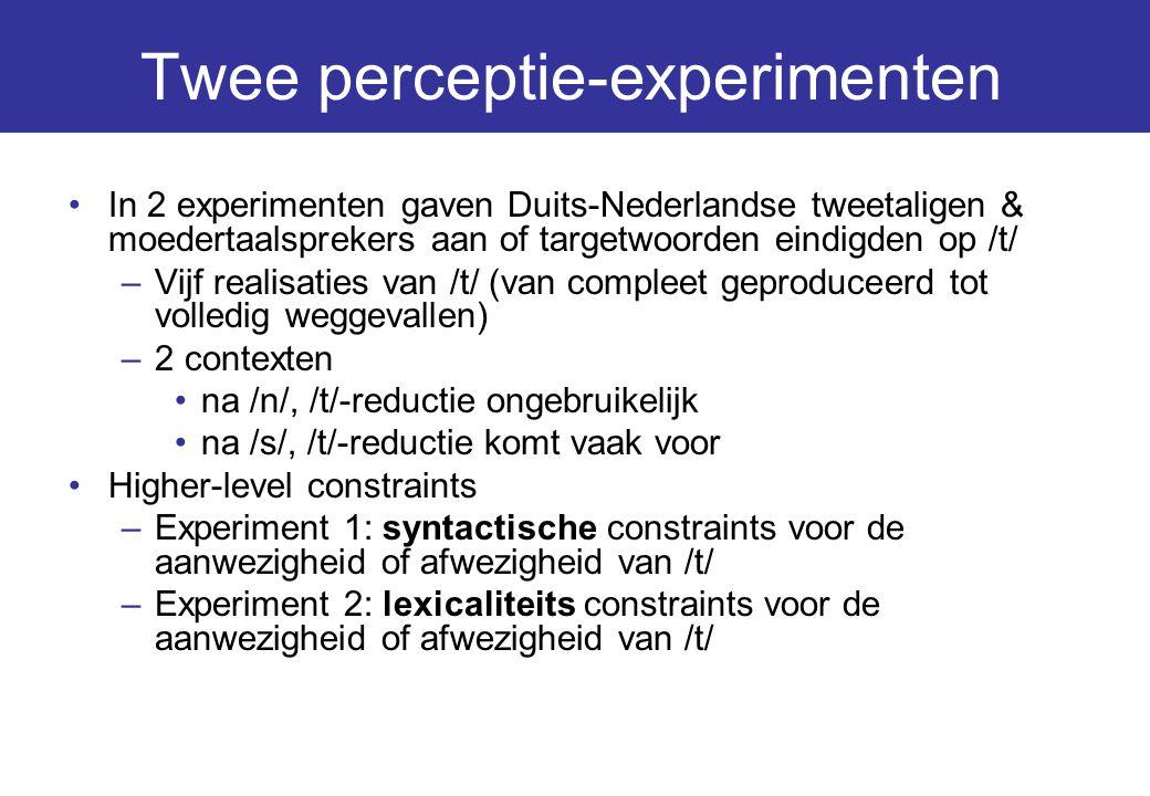Twee perceptie-experimenten In 2 experimenten gaven Duits-Nederlandse tweetaligen & moedertaalsprekers aan of targetwoorden eindigden op /t/ –Vijf realisaties van /t/ (van compleet geproduceerd tot volledig weggevallen) –2 contexten na /n/, /t/-reductie ongebruikelijk na /s/, /t/-reductie komt vaak voor Higher-level constraints –Experiment 1: syntactische constraints voor de aanwezigheid of afwezigheid van /t/ –Experiment 2: lexicaliteits constraints voor de aanwezigheid of afwezigheid van /t/