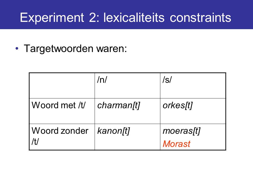 Targetwoorden waren: /n//s/ Woord met /t/charman[t]orkes[t] Woord zonder /t/ kanon[t]moeras[t] Morast Experiment 2: lexicaliteits constraints