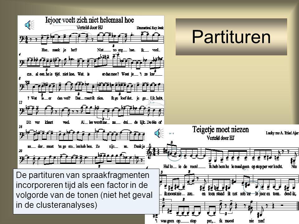 10 G b - A F - A b G# - E C# - A De partituren van spraakfragmenten incorporeren tijd als een factor in de volgorde van de tonen (niet het geval in de