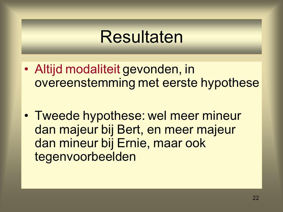 22 Resultaten Altijd modaliteit gevonden, in overeenstemming met eerste hypothese Tweede hypothese: wel meer mineur dan majeur bij Bert, en meer majeu
