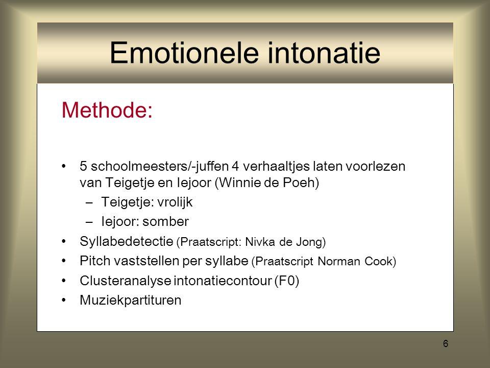 6 Methode: 5 schoolmeesters/-juffen 4 verhaaltjes laten voorlezen van Teigetje en Iejoor (Winnie de Poeh) –Teigetje: vrolijk –Iejoor: somber Syllabede