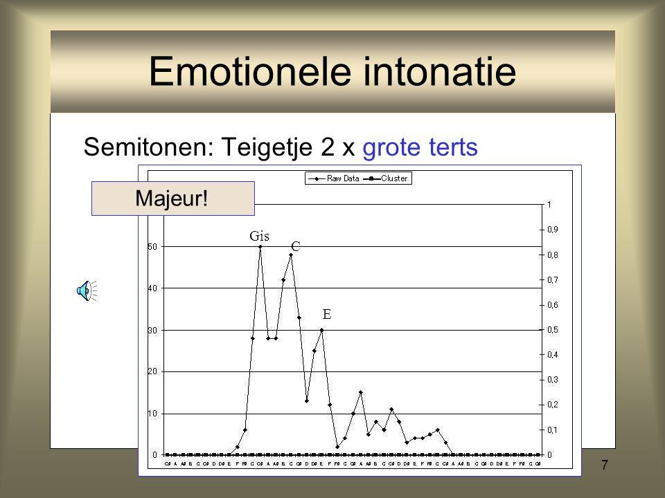 7 Semitonen: Teigetje 2 x grote terts Gis C E Majeur! Emotionele intonatie