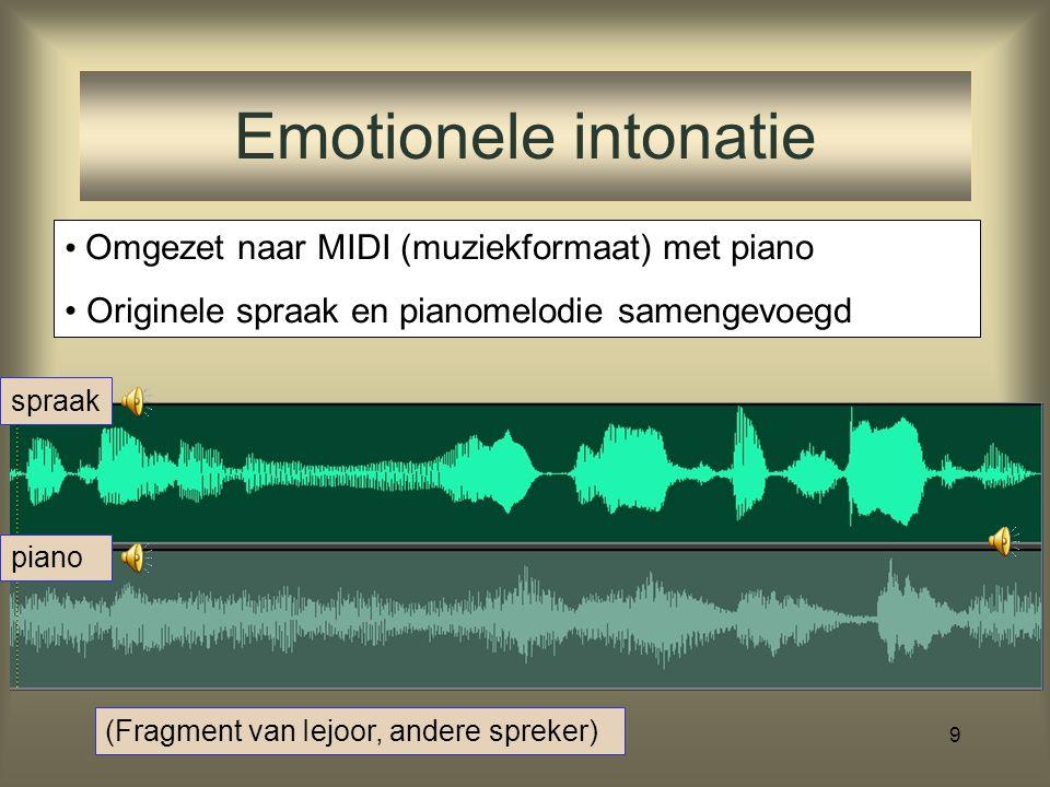 9 Omgezet naar MIDI (muziekformaat) met piano Originele spraak en pianomelodie samengevoegd (Fragment van Iejoor, andere spreker) spraak piano