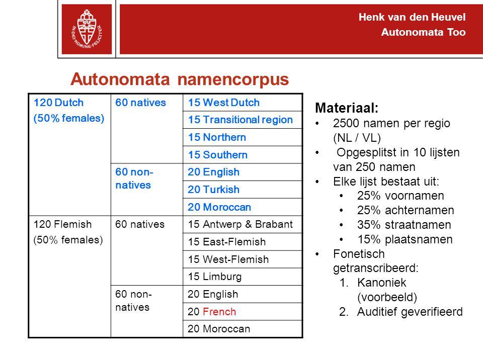 Autonomata Too Autonomata namencorpus 120 Dutch (50% females) 60 natives15 West Dutch 15 Transitional region 15 Northern 15 Southern 60 non- natives 2