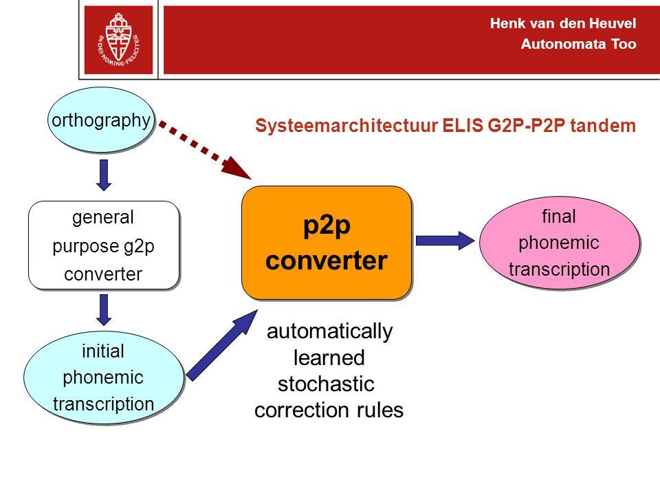 Henk van den Heuvel Autonomata Too Systeemarchitectuur ELIS G2P-P2P tandem initial phonemic transcription initial phonemic transcription orthography g