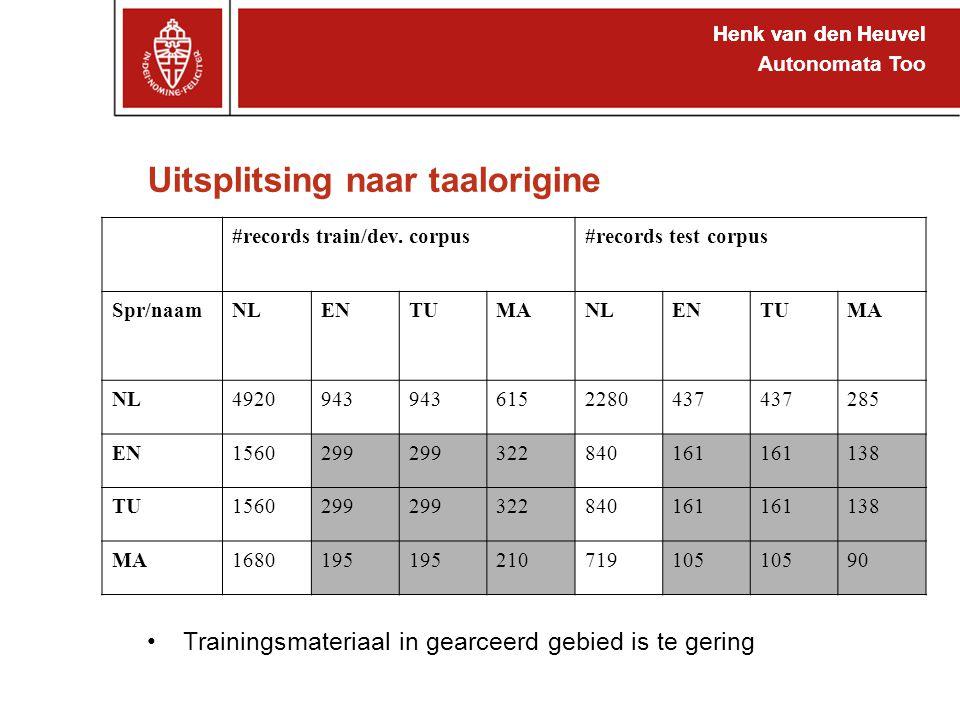 Henk van den Heuvel Autonomata Too Uitsplitsing naar taalorigine Trainingsmateriaal in gearceerd gebied is te gering Henk van den Heuvel #records train/dev.