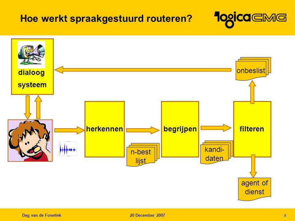 Dag van de Fonetiek20 December 2007 8 Hoe werkt spraakgestuurd routeren.