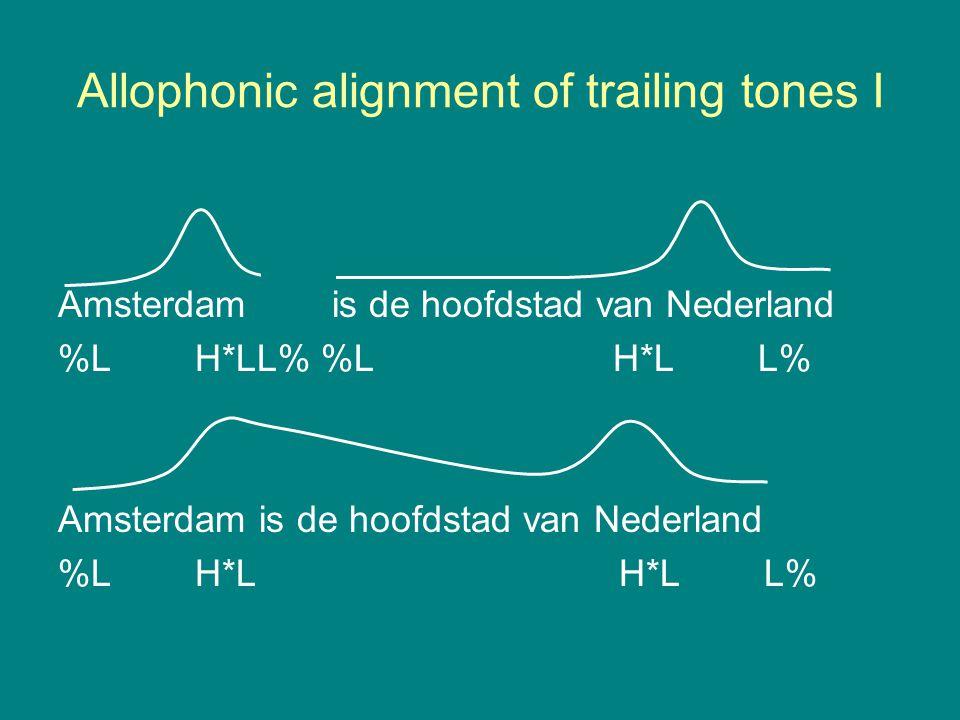 ToDI %H (L)H*(L(H)) (H+)(L)H*(L) H% %L L*(H) 0 L* (H) L% % Downstep H* →[!H*] / H... ___ (optional) L-Prefix Allophonic alignment of trailing tones
