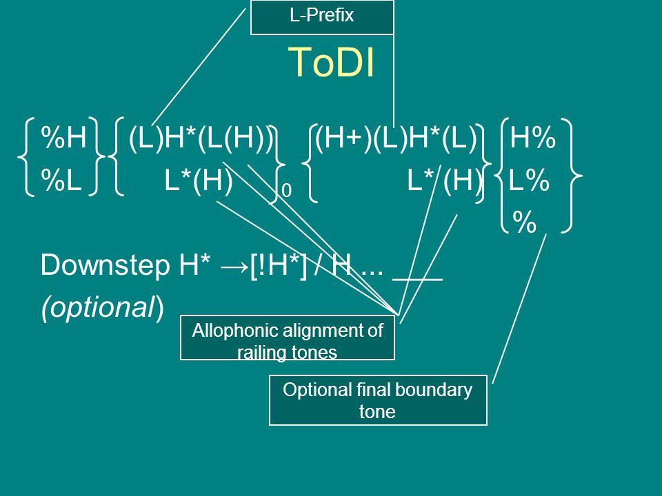 Allophonic alignment of trailing tones II Amsterdam is de hoofdstad van Nederland %L L*H %L L*H H% Amsterdam is de hoofdstad van Nederland %L L*H L*H