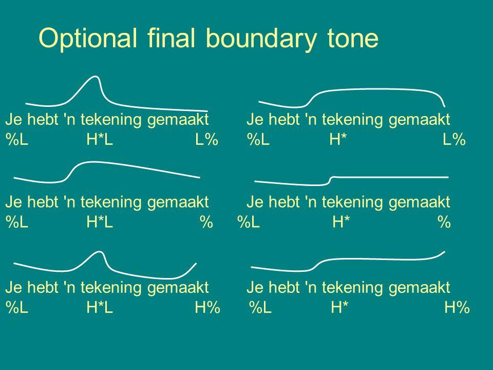 ToDI %H (L)H*(L(H)) (H+)(L)H*(L) H% %L L*(H) 0 L* (H) L% % Downstep H* →[!H*] / H... ___ (optional) Optional final boundary tone L-Prefix Allophonic a