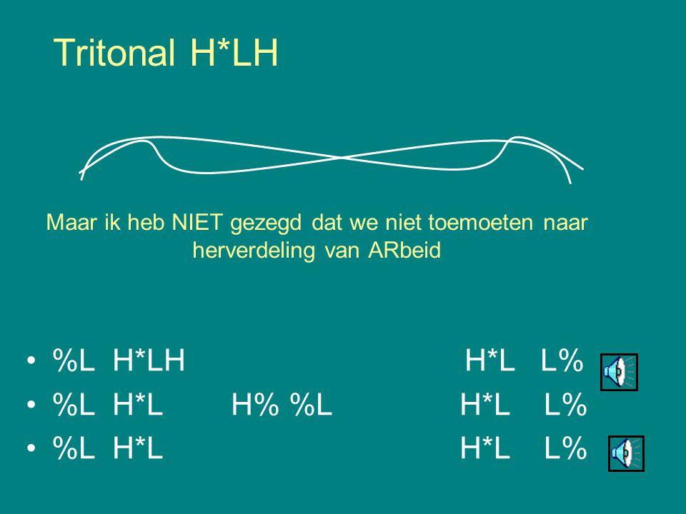 ToDI %H (L)H*(L(H)) (H+)(L)H*(L) H% %L L*(H) 0 L* (H) L% % Downstep H* →[!H*] / H... ___ (optional) Optional final boundary tone L-Prefix Tritonal H*L