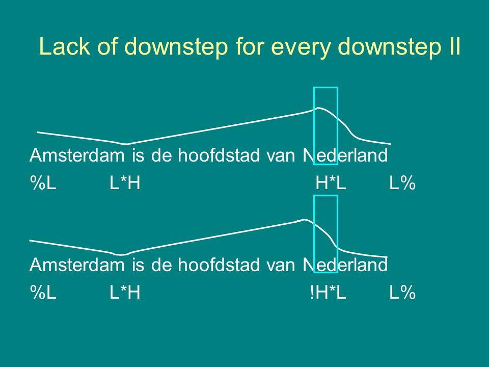 Lack of downstep for every downstep I Amsterdam is de hoofdstad van Nederland %L *H H*L L% Amsterdam is de hoofdstad van Nederland %L *H !H*L L%