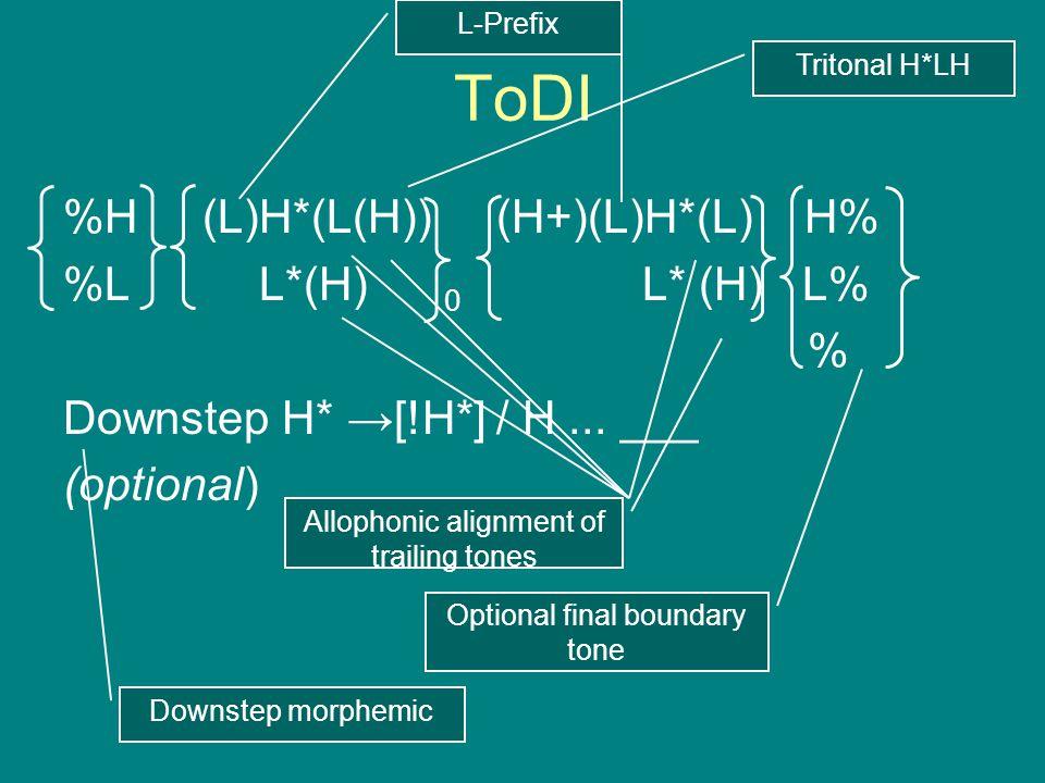 ToDI %H (L)H*(L(H)) (H+)(L)H*(L) H% %L L*(H) 0 L* (H) L% % Downstep H* →[!H*] / H... ___ (optional)