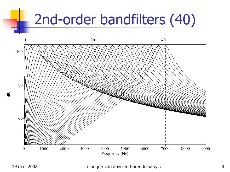 19 dec. 2002Uitingen van dove en horende baby's8 2nd-order bandfilters (40)